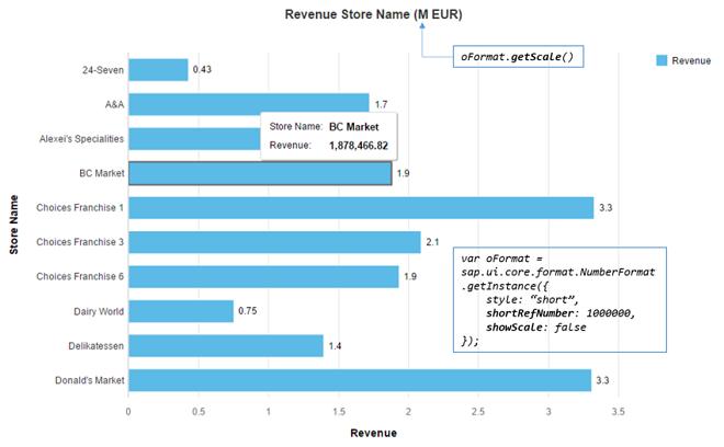 OpenUI5 SDK - Demo Kit v2 0